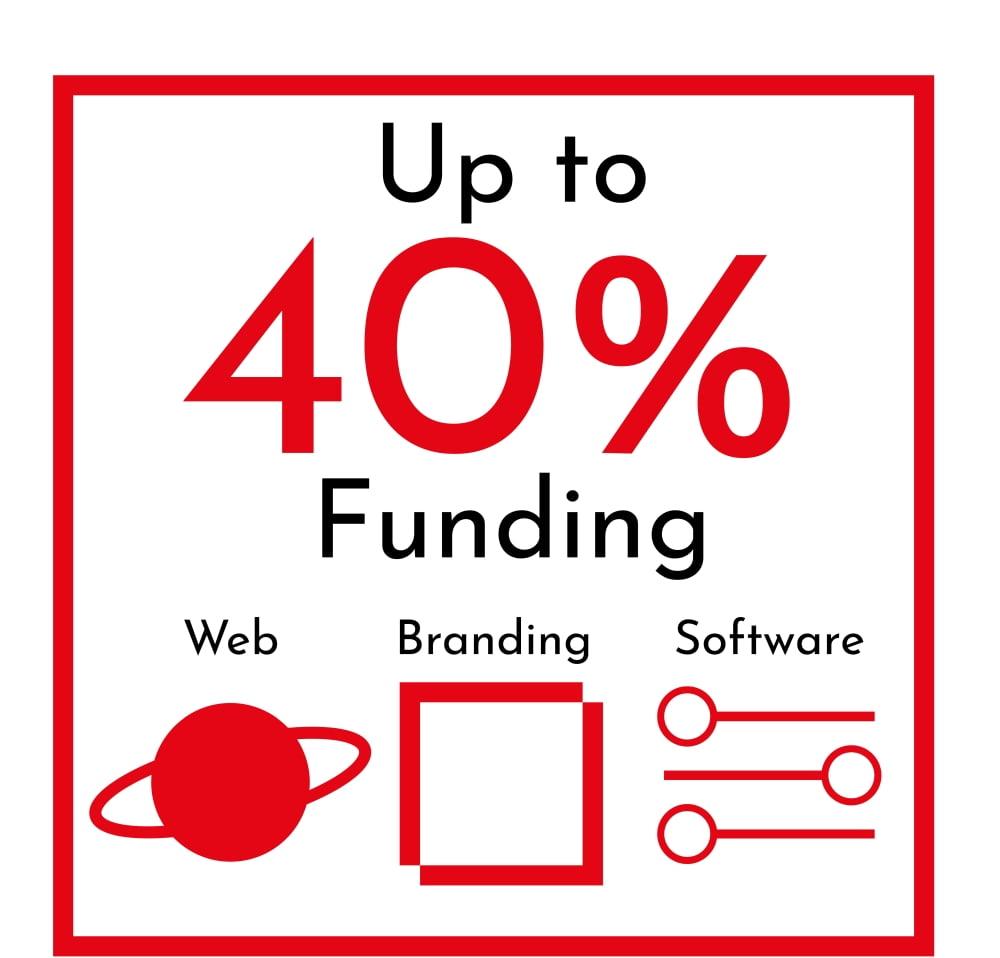 Website Funding and Software Development Funding